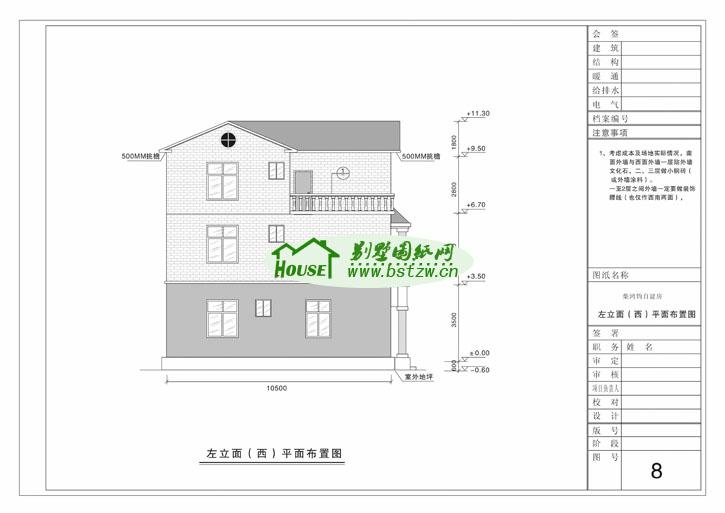 占地面积:108平方米,砖混结构;